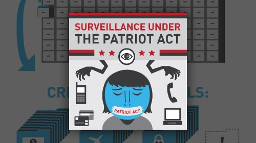Patriot_Act_Surveillance_Wide