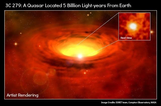 Quasar 3C 279 berjarak 5 miliar tahun dari Bumi.
