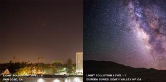 Tingkat Polusi Cahaya