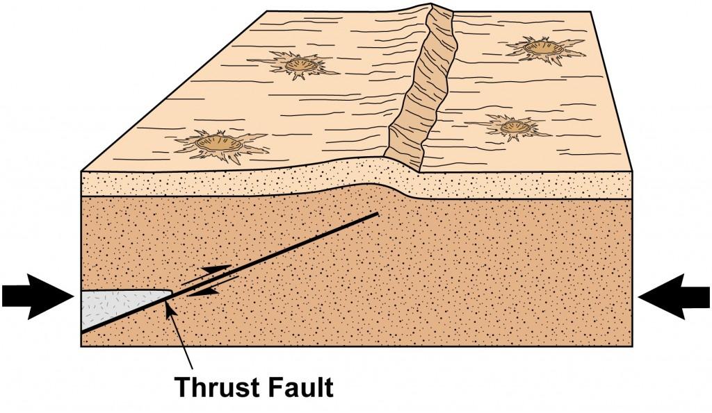 blind_thrust_fault_SS8_10C